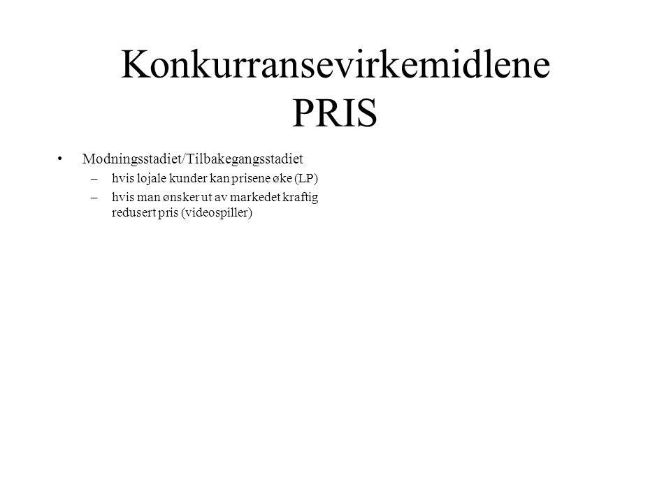 Konkurransevirkemidlene PRIS