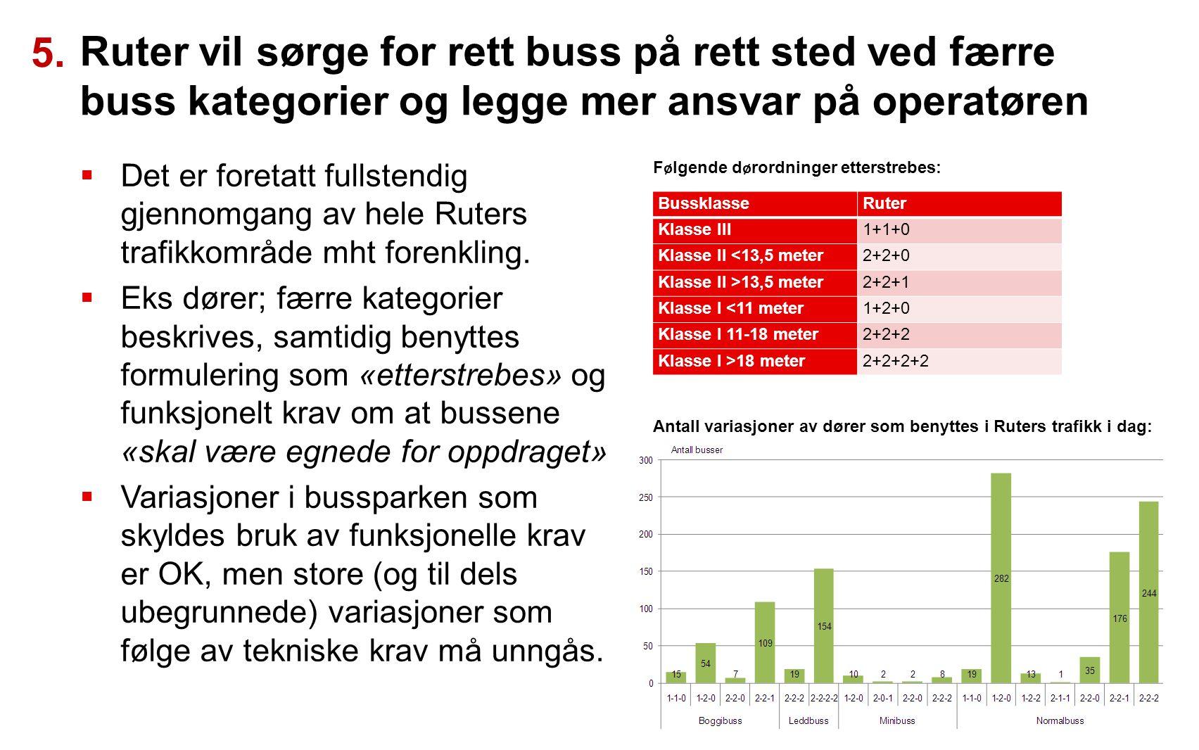 5. Ruter vil sørge for rett buss på rett sted ved færre buss kategorier og legge mer ansvar på operatøren.