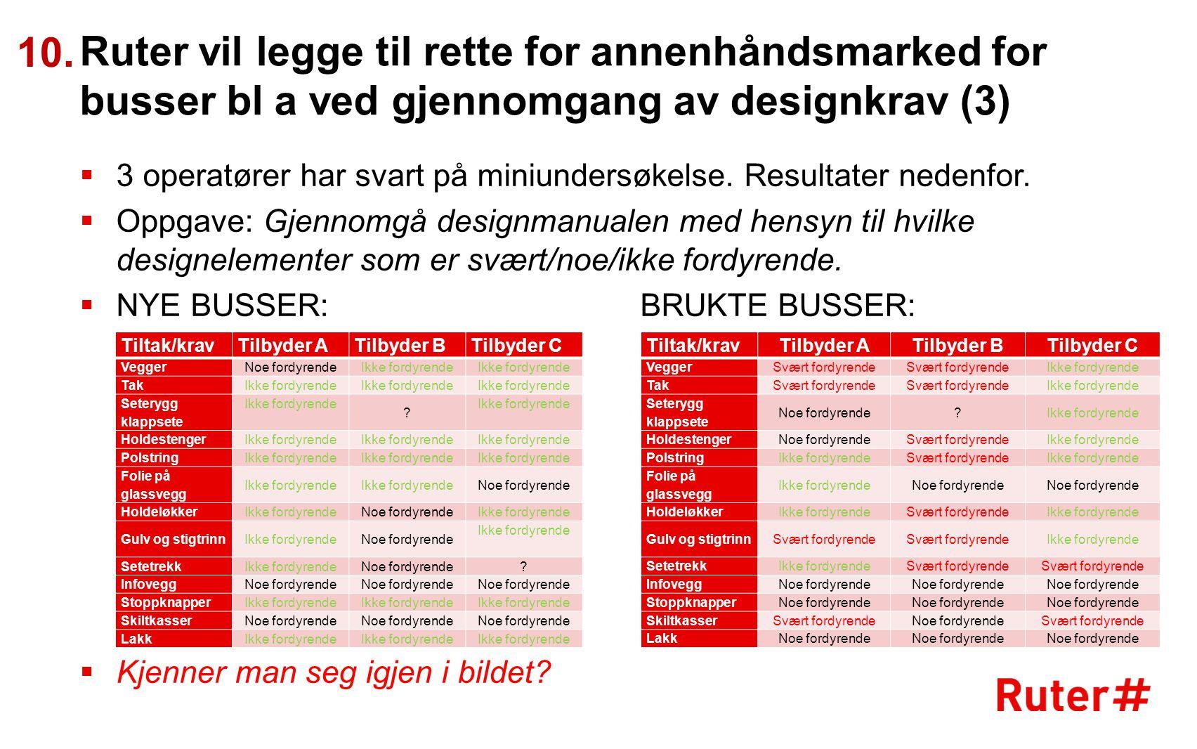 10. Ruter vil legge til rette for annenhåndsmarked for busser bl a ved gjennomgang av designkrav (3)
