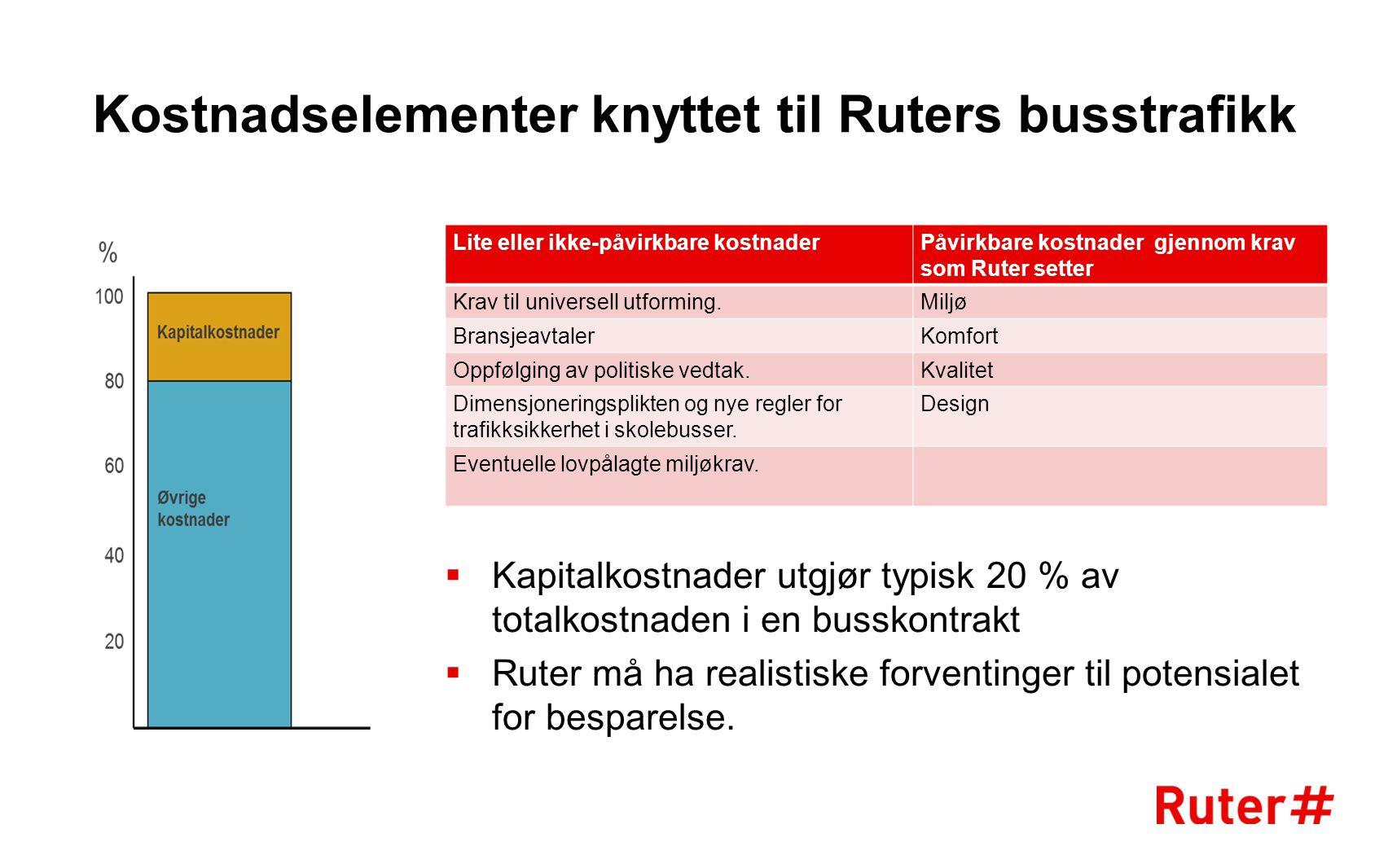 Kostnadselementer knyttet til Ruters busstrafikk