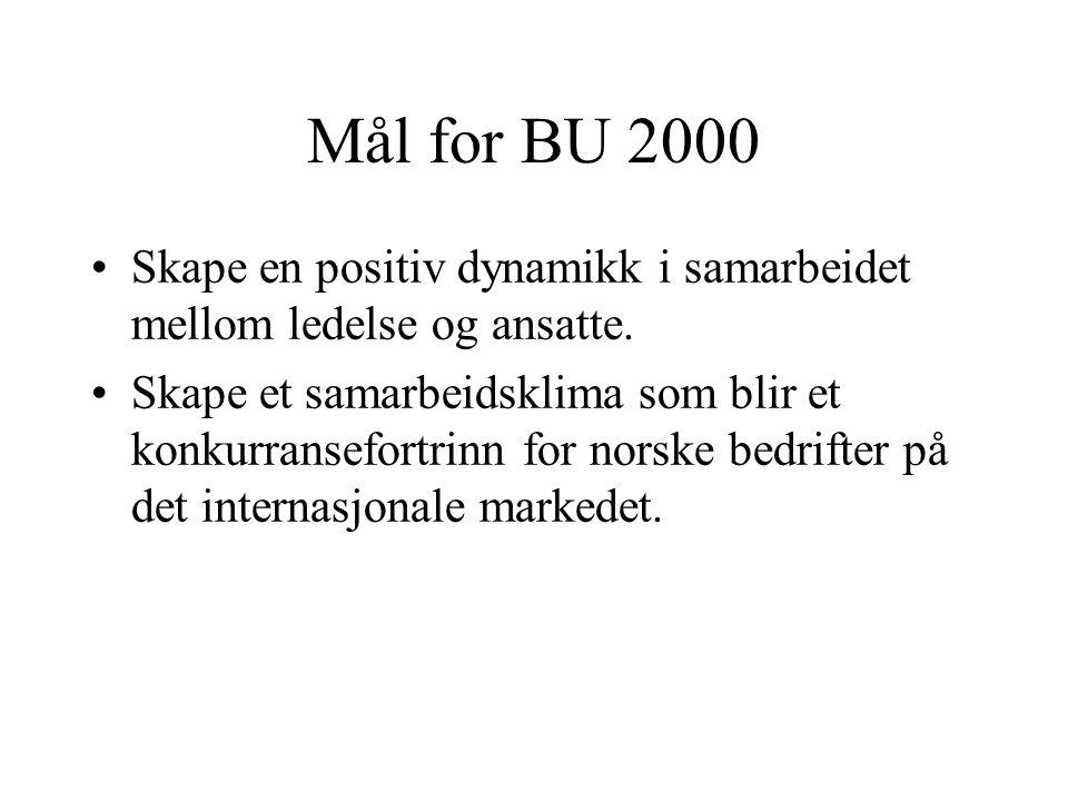 Mål for BU 2000 Skape en positiv dynamikk i samarbeidet mellom ledelse og ansatte.