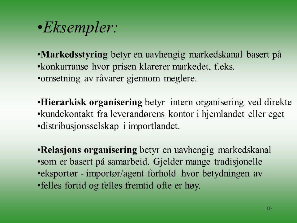 Eksempler: Markedsstyring betyr en uavhengig markedskanal basert på