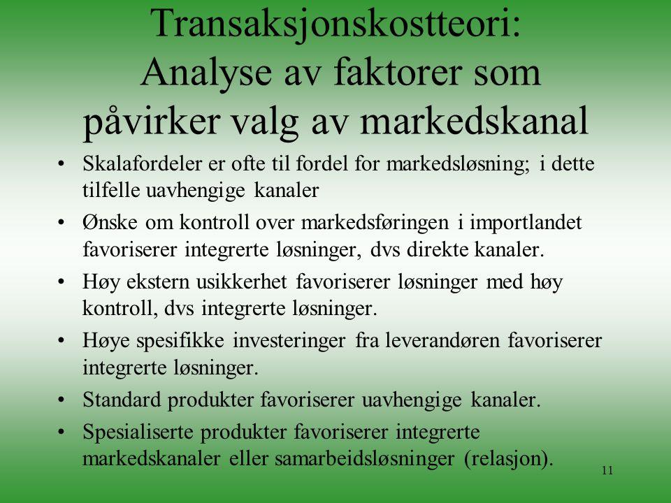 Transaksjonskostteori: Analyse av faktorer som påvirker valg av markedskanal