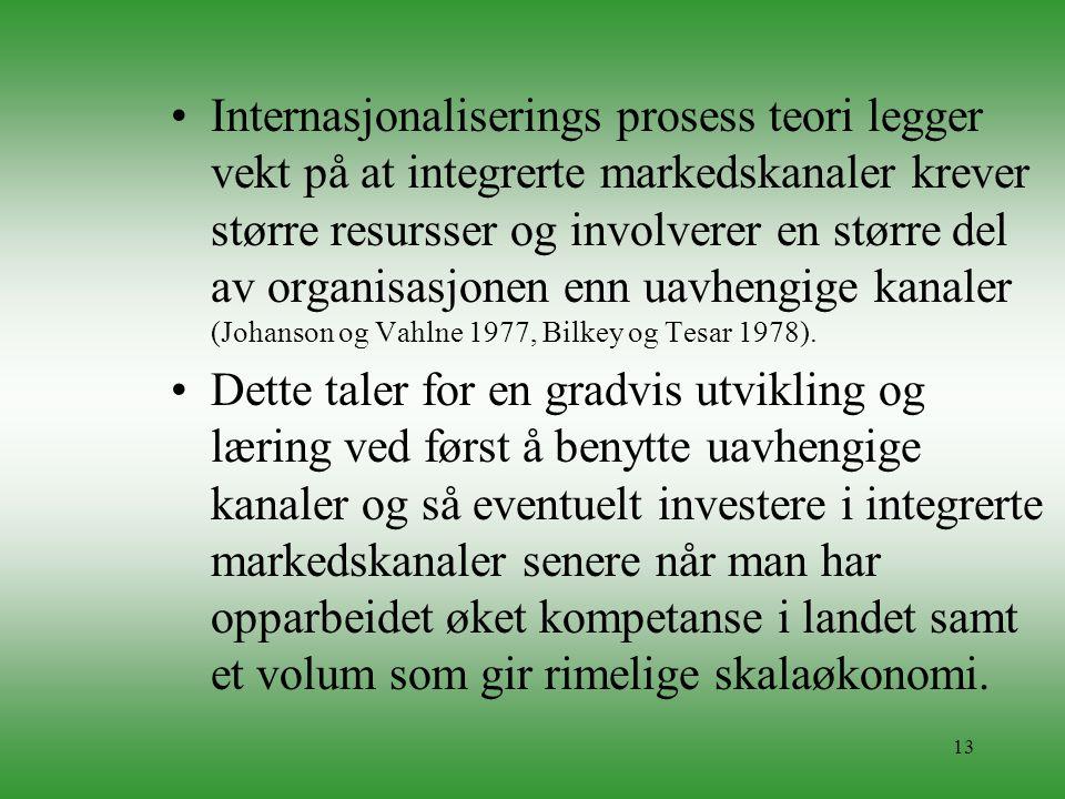 Internasjonaliserings prosess teori legger vekt på at integrerte markedskanaler krever større resursser og involverer en større del av organisasjonen enn uavhengige kanaler (Johanson og Vahlne 1977, Bilkey og Tesar 1978).