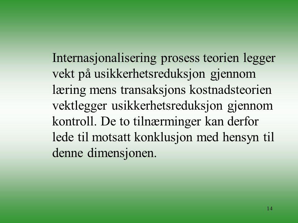 Internasjonalisering prosess teorien legger