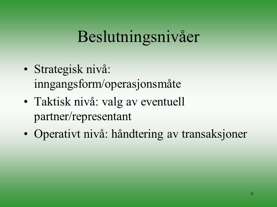 Beslutningsnivåer Strategisk nivå: inngangsform/operasjonsmåte