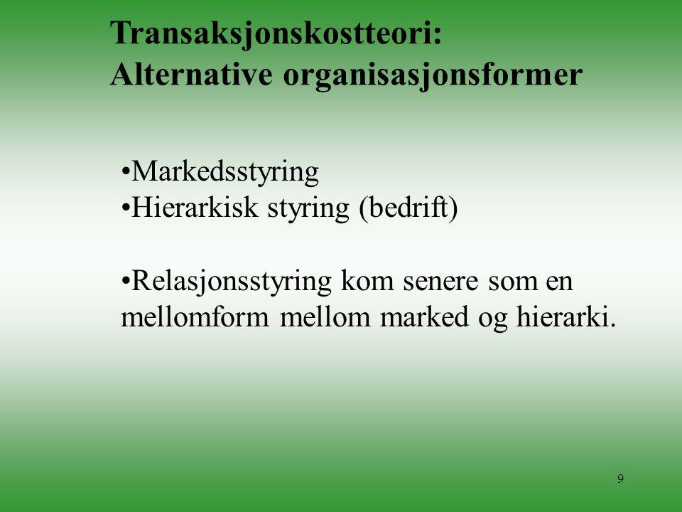 Transaksjonskostteori: Alternative organisasjonsformer