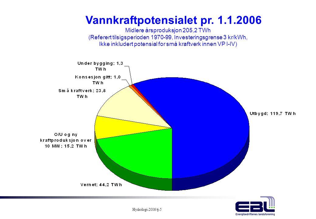 Vannkraftpotensialet pr. 1.1.2006