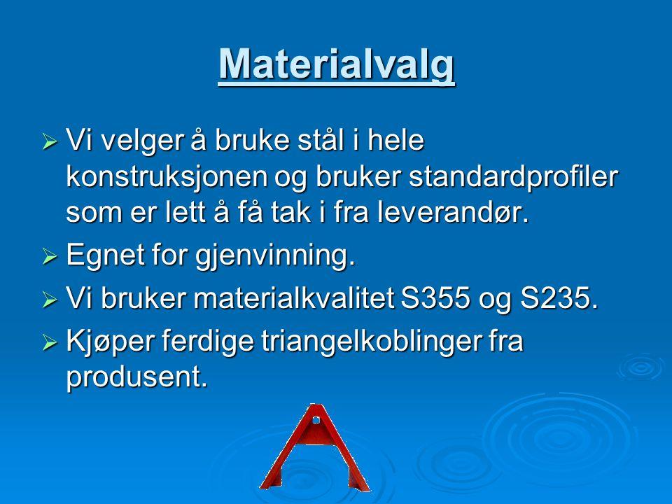 Materialvalg Vi velger å bruke stål i hele konstruksjonen og bruker standardprofiler som er lett å få tak i fra leverandør.