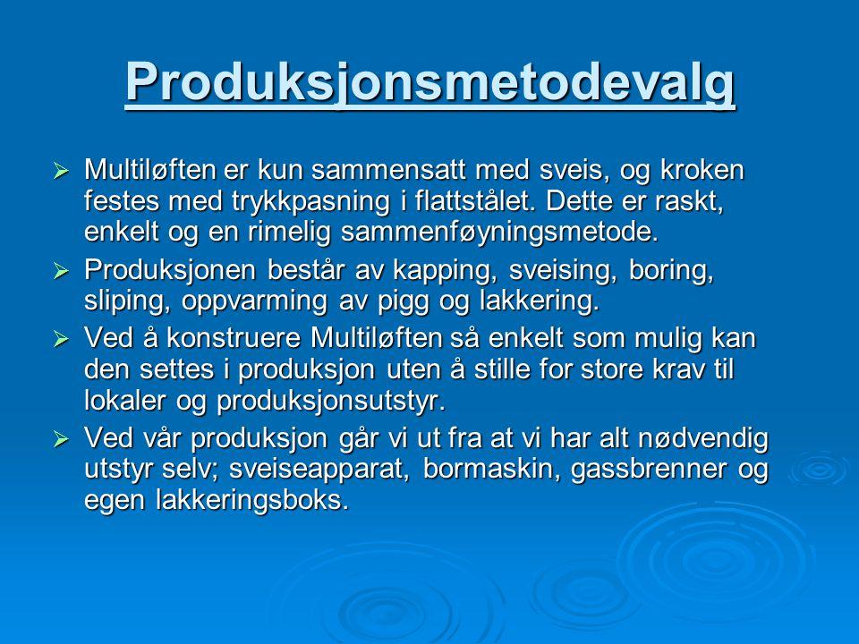 Produksjonsmetodevalg