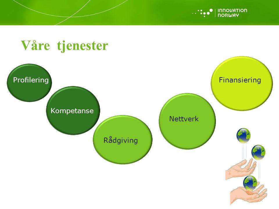 Våre tjenester Grundere Innovasjons- miljøer Finansiering Profilering