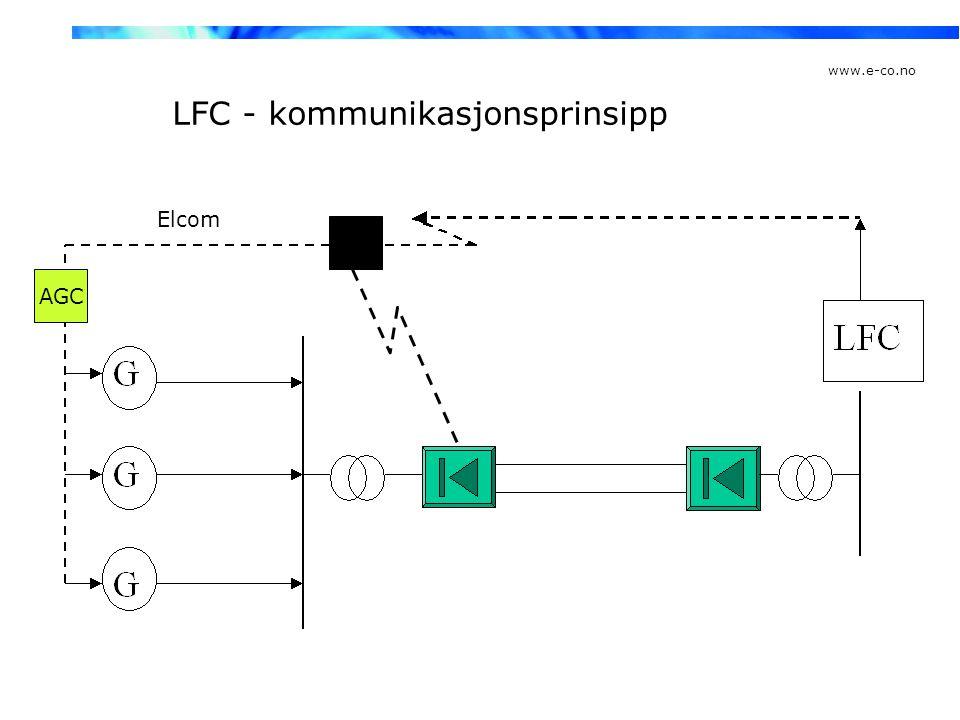 LFC - kommunikasjonsprinsipp
