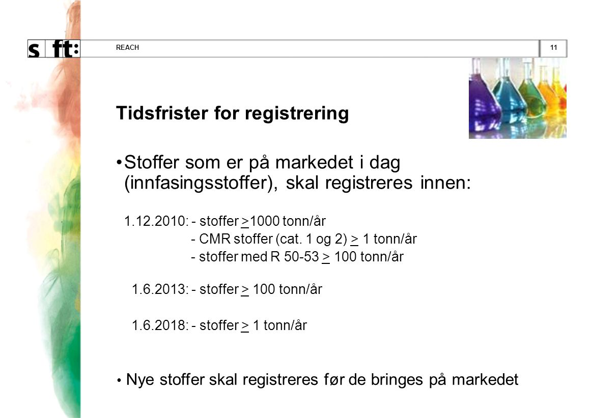 Tidsfrister for registrering