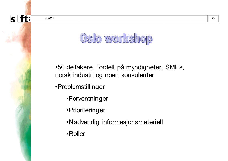 REACH Oslo workshop. 50 deltakere, fordelt på myndigheter, SMEs, norsk industri og noen konsulenter.