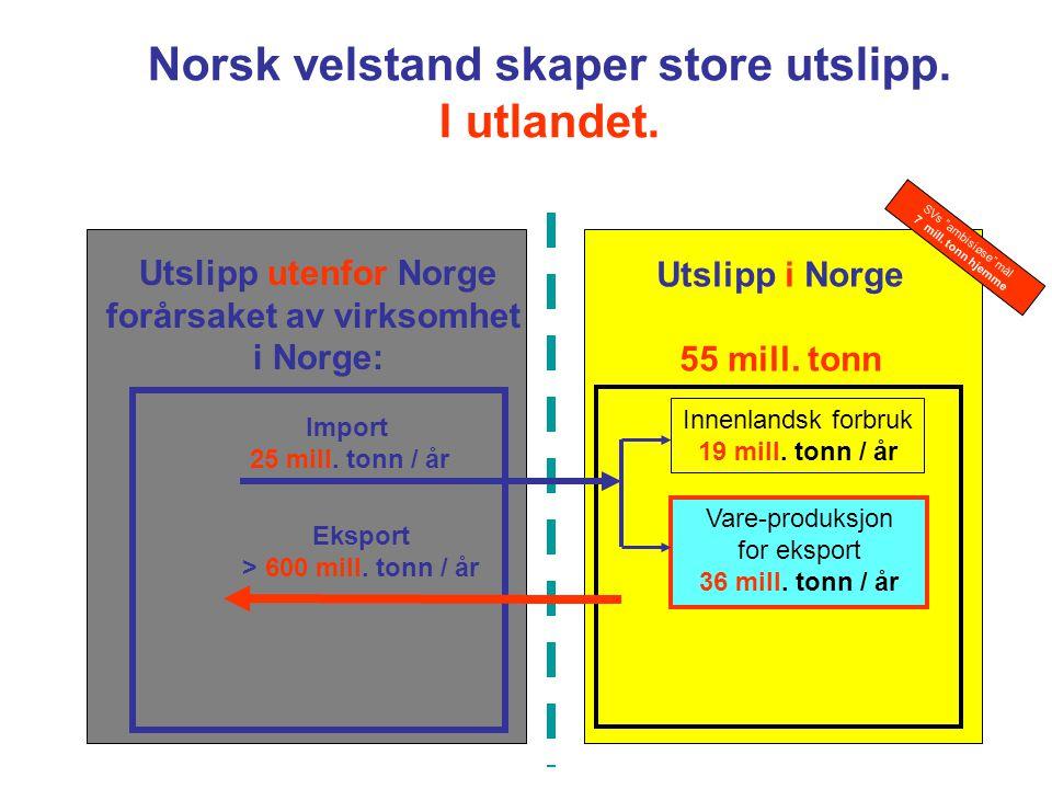 Norsk velstand skaper store utslipp. forårsaket av virksomhet