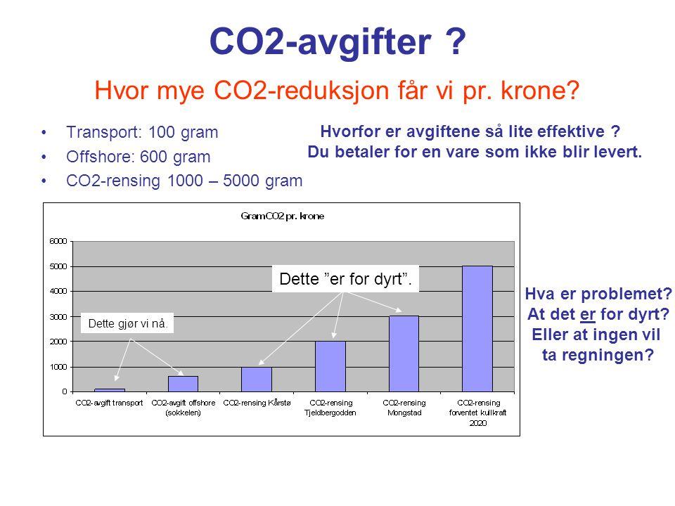 CO2-avgifter Hvor mye CO2-reduksjon får vi pr. krone