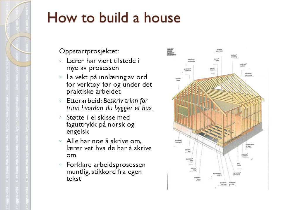 How to build a house Oppstartprosjektet:
