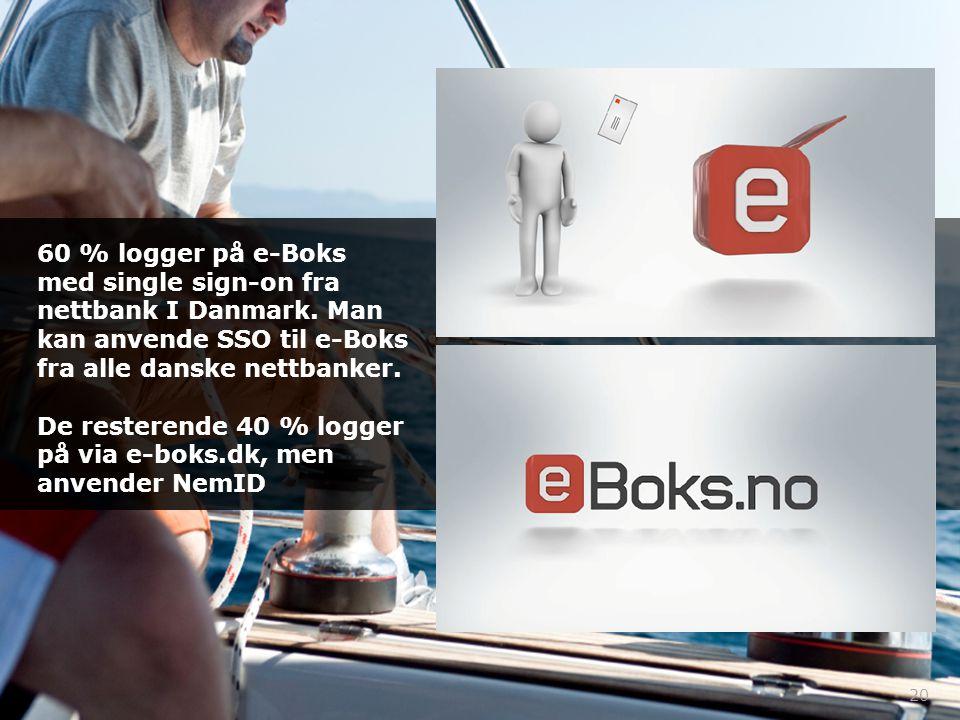 60 % logger på e-Boks med single sign-on fra nettbank I Danmark