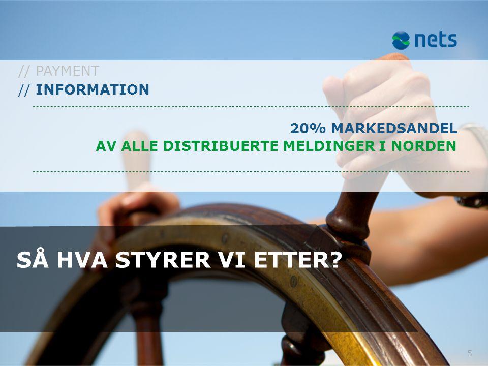 SÅ HVA STYRER VI ETTER // PAYMENT // INFORMATION 20% MARKEDSANDEL