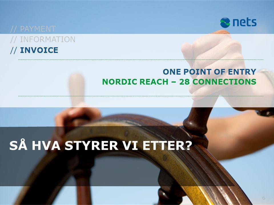 SÅ HVA STYRER VI ETTER // PAYMENT // INFORMATION // INVOICE