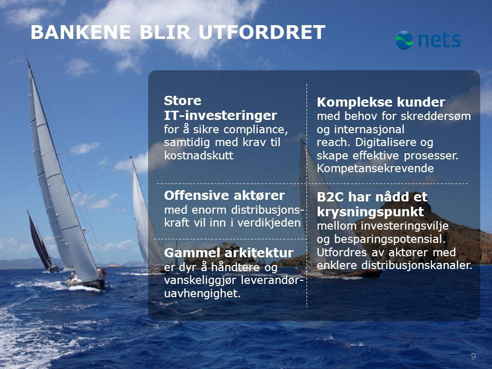 BANKENE BLIR UTFORDRET