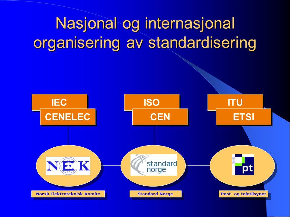 Nasjonal og internasjonal organisering av standardisering