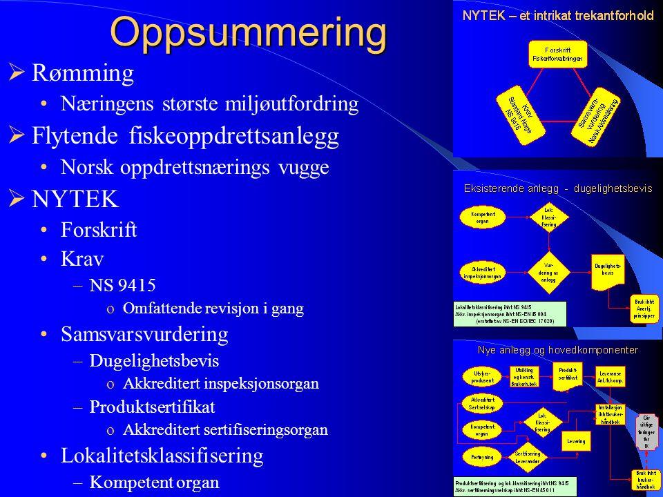 Oppsummering Rømming Flytende fiskeoppdrettsanlegg NYTEK