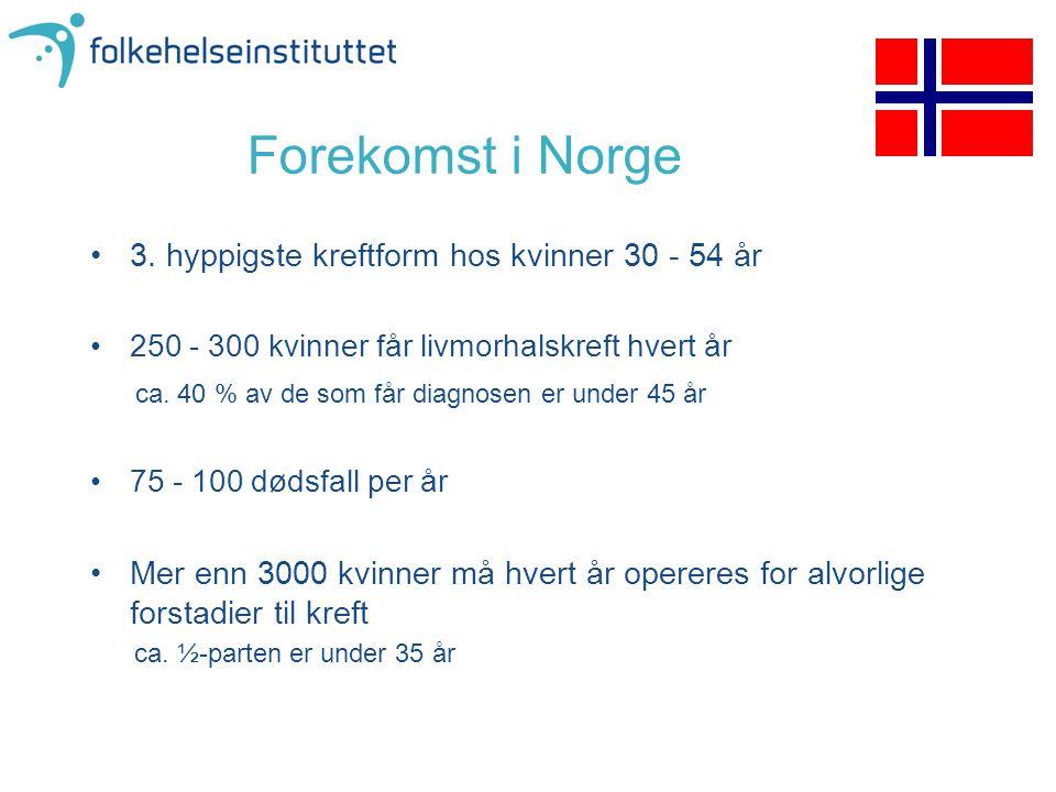 Forekomst i Norge 3. hyppigste kreftform hos kvinner 30 - 54 år