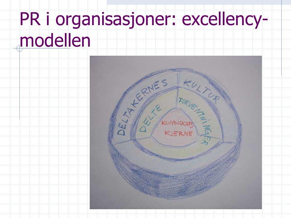 PR i organisasjoner: excellency-modellen