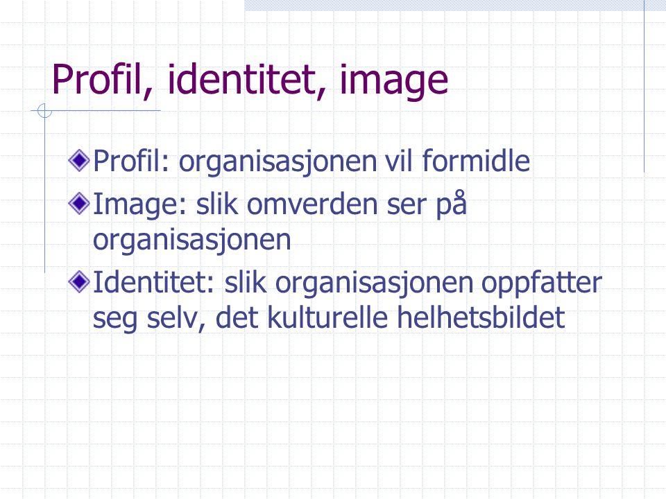 Profil, identitet, image