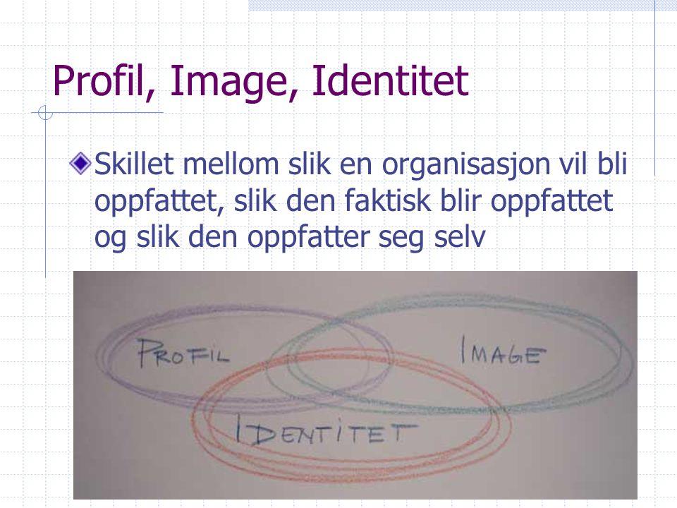 Profil, Image, Identitet