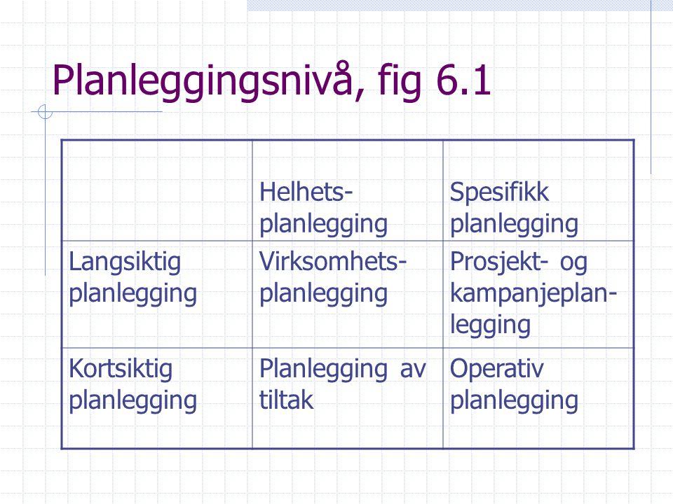 Planleggingsnivå, fig 6.1 Helhets-planlegging Spesifikk planlegging