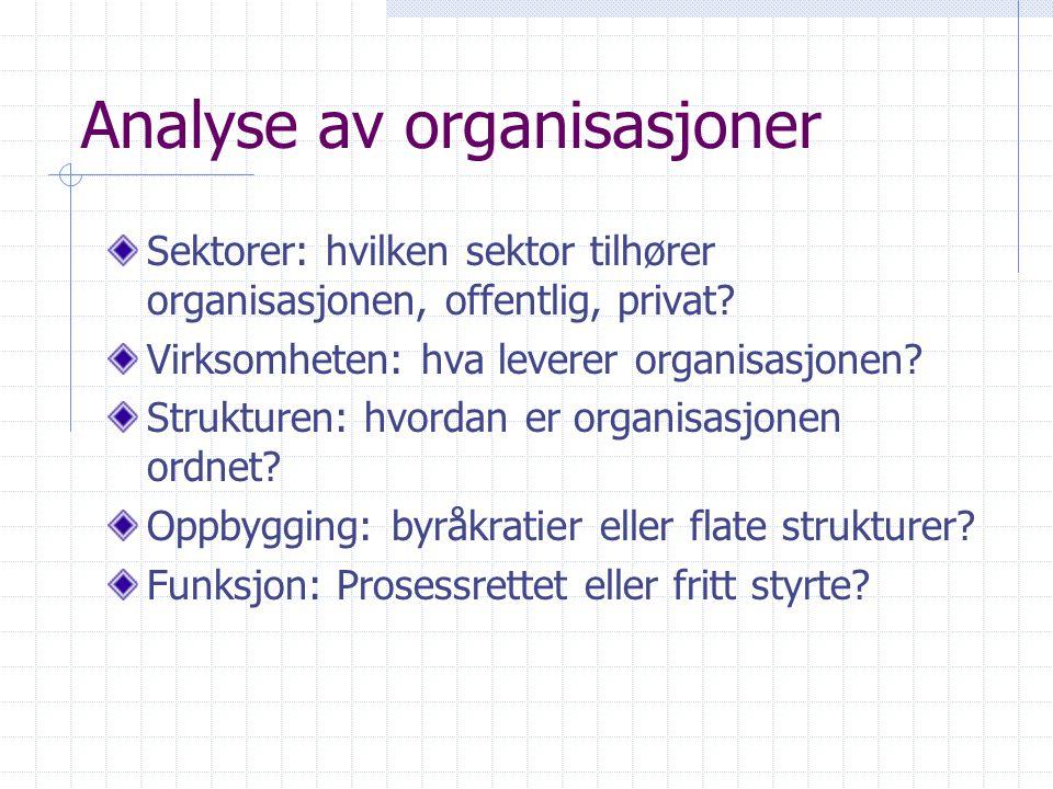 Analyse av organisasjoner