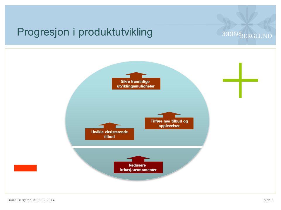 Progresjon i produktutvikling