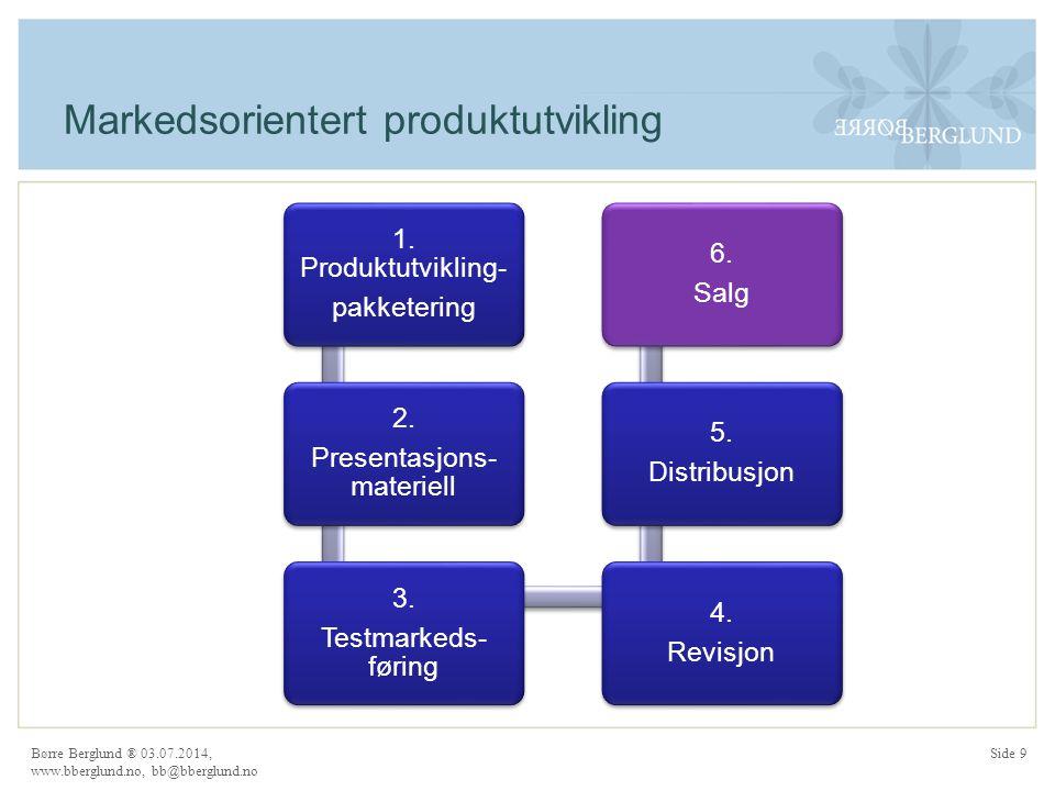 Markedsorientert produktutvikling