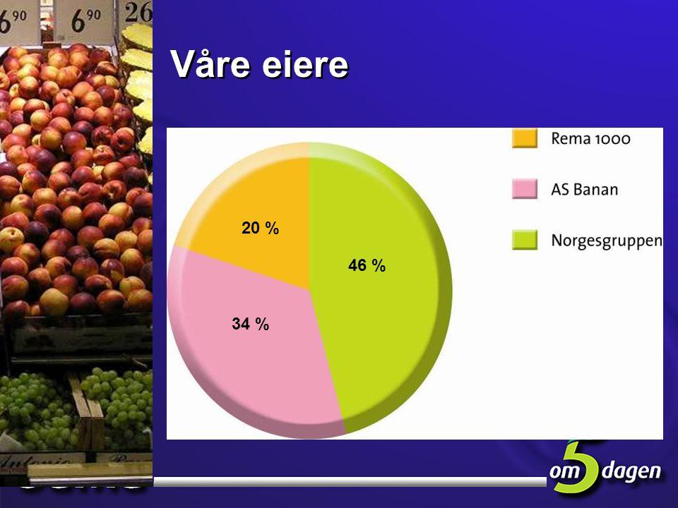 Våre eiere 20 % 46 % 34 %