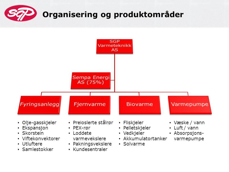 Organisering og produktområder