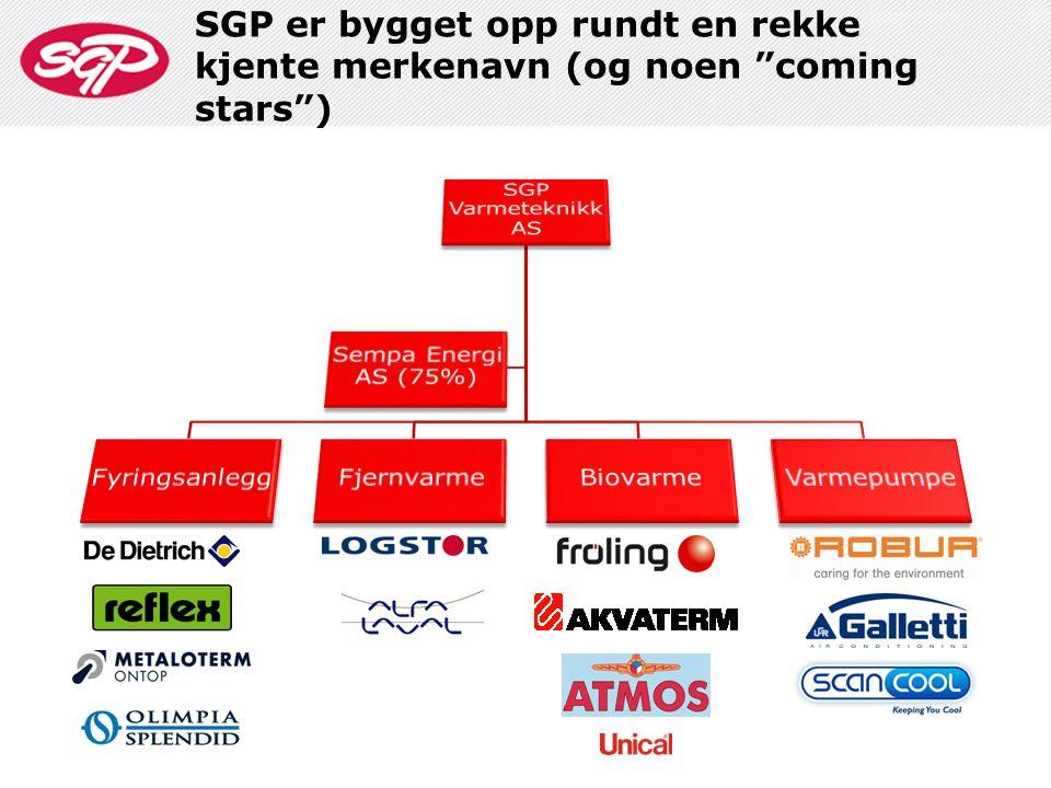 SGP er bygget opp rundt en rekke kjente merkenavn (og noen coming stars )