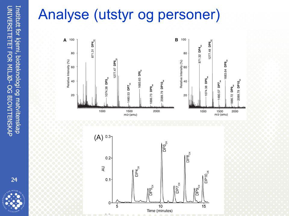 Analyse (utstyr og personer)