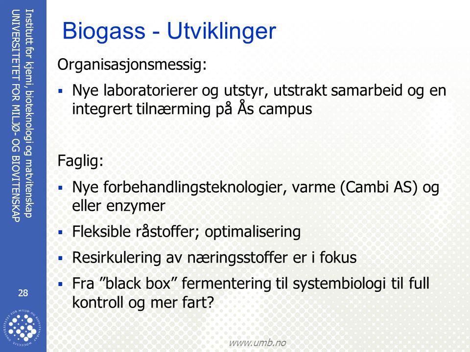 Biogass - Utviklinger Organisasjonsmessig: