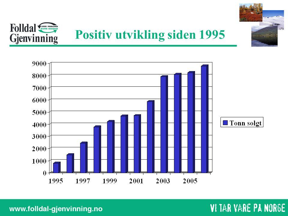 Positiv utvikling siden 1995