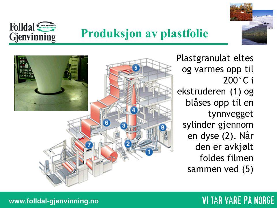 Produksjon av plastfolie