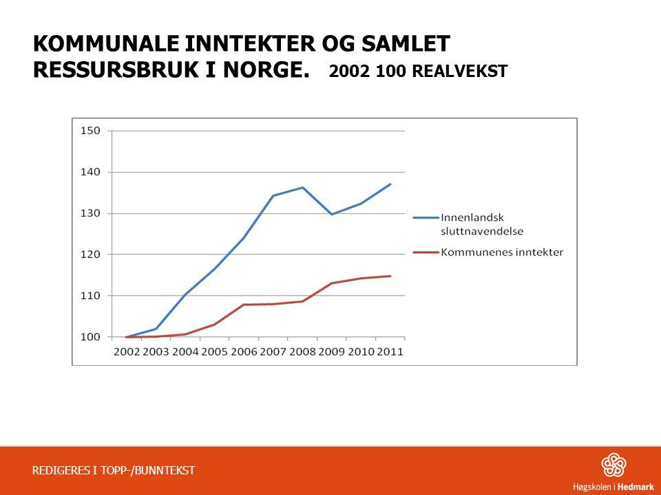 KOMMUNALE INNTEKTER OG SAMLET RESSURSBRUK I NORGE. 2002 100 REALVEKST