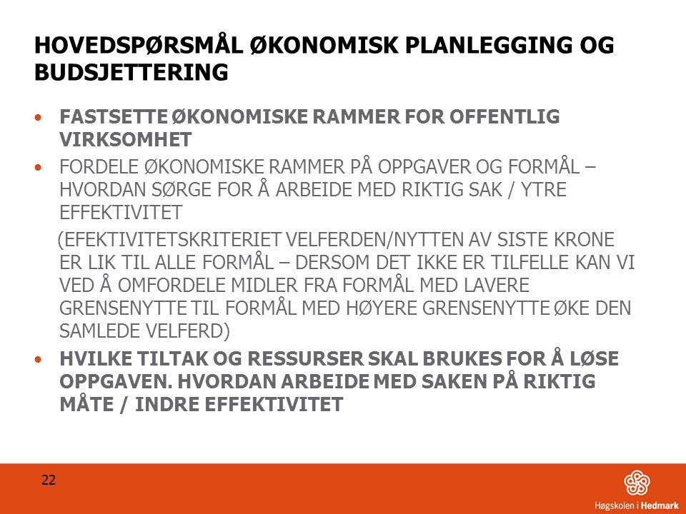 HOVEDSPØRSMÅL ØKONOMISK PLANLEGGING OG BUDSJETTERING