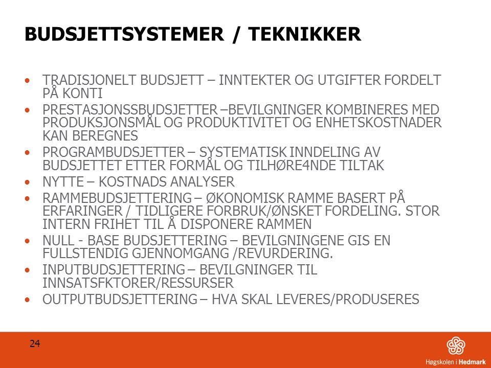 BUDSJETTSYSTEMER / TEKNIKKER