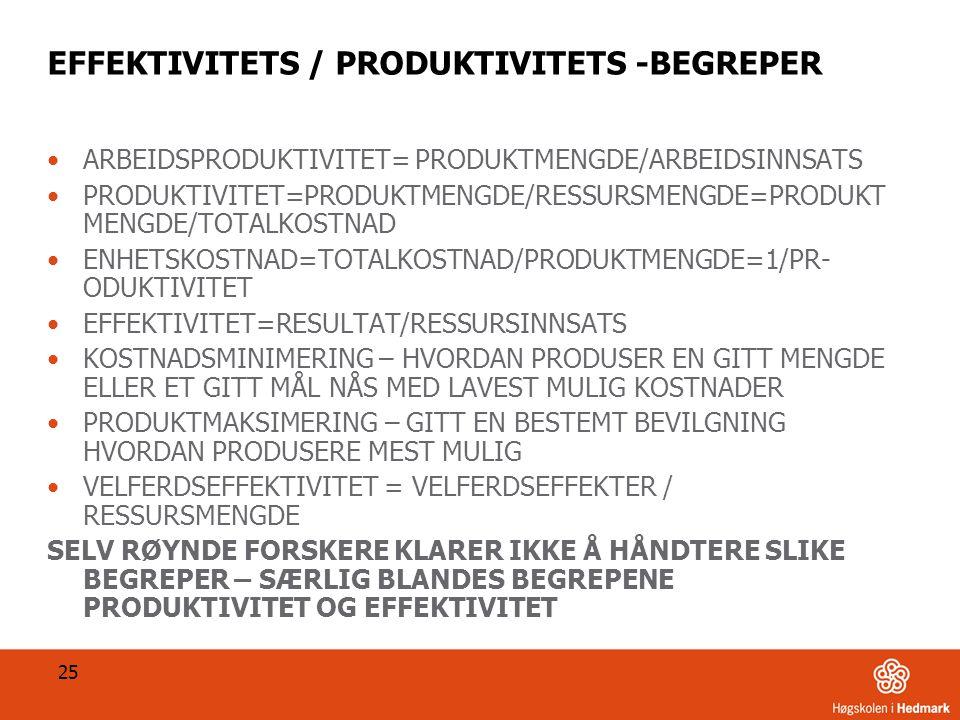 EFFEKTIVITETS / PRODUKTIVITETS -BEGREPER
