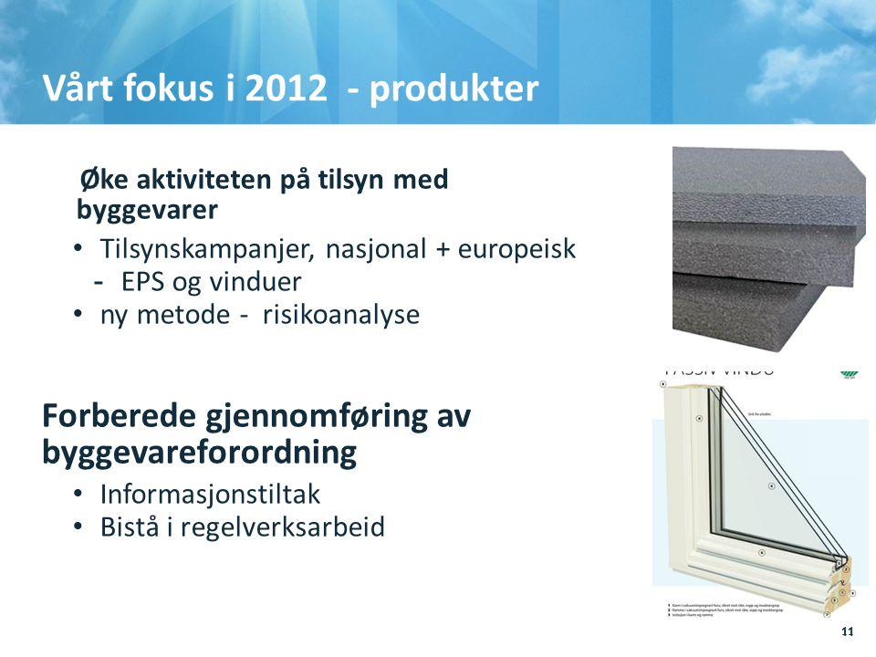 Vårt fokus i 2012 - produkter