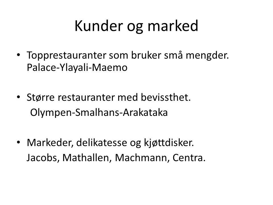 Kunder og marked Topprestauranter som bruker små mengder. Palace-Ylayali-Maemo. Større restauranter med bevissthet.