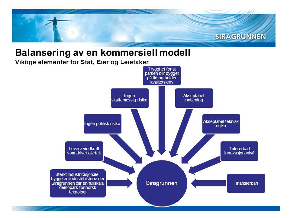 Balansering av en kommersiell modell Viktige elementer for Stat, Eier og Leietaker