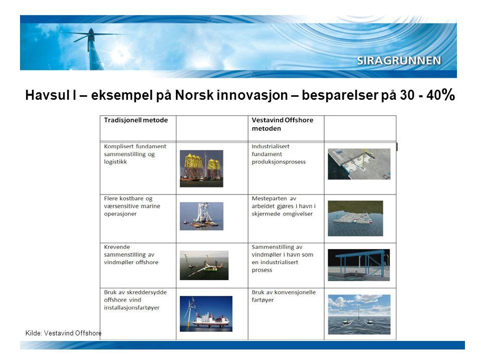 Havsul I – eksempel på Norsk innovasjon – besparelser på 30 - 40%